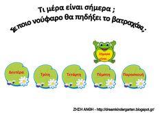 Ζήση Ανθή : Ημέρες της εβδομάδας στο νηπιαγωγείο .    Σε ποιο νούφαρο θα πηδήξει το βατραχάκι ;     Ως δείκτης για το τι ημέρα είναι μπορεί... Preschool Education, Preschool Activities, Nursery School, Primary School, Tola, Speech Therapy, Early Childhood, To My Daughter, Projects To Try