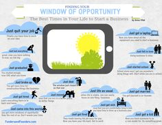 finding-a-window-of-opportunity-infographic