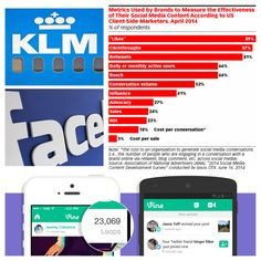 KLM and Facebook's non-apologies, measuring the effectiveness of your social media marketing efforts, and Vine's new loop counts