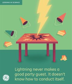 This shouldn't come as a shock. #lightning #party