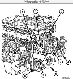 1996 cadillac deville serpentine belt diagram serpentine beltneed diagram for 2004 for serpentine belt diesel, no diagram in hood compartment answered by a verified dodge mechanic
