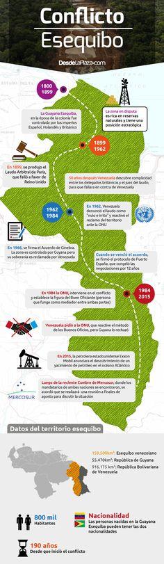 Infografía Guyana-Venezuela: Más de 190 años de controversia territorial