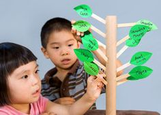 Family Tree Kids Activity Good idea for girl scout brownies making family tree. just make the leaves folded in half with that persons 'story' inside.