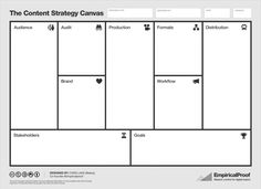 Introducing the Content Strategy Canvas - Search Engine Watch Search Engine Watch Content Marketing Tools, Marketing Articles, Marketing Plan, Inbound Marketing, Modelo Canvas, Initial Canvas, Search Engine Watch, Business Model Canvas, Digital Strategy