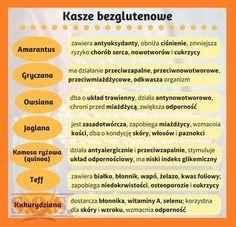 Kuchenne Ciekawostki – Kulinarne S.O.S. Daily Hacks, Home Recipes, Health, Food, Gastronomia, Recipies, Health Care, Essen, Meals