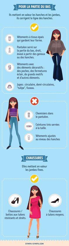 Comment valoriser tasilhouette selon ses avantages etses points faibles enchoisissant les vêtements corrects