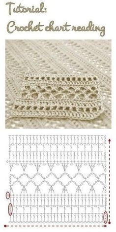 Watch This Video Beauteous Finished Make Crochet Look Like Knitting (the Waistcoat Stitch) Ideas. Amazing Make Crochet Look Like Knitting (the Waistcoat Stitch) Ideas. Crochet Motifs, Crochet Borders, Crochet Diagram, Crochet Stitches Patterns, Crochet Chart, Filet Crochet, Knitting Stitches, Stitch Patterns, Knitting Patterns