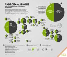 Android vs iOS a nivel de developers