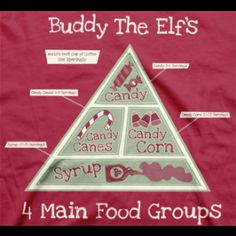 """""""We elves try to stick to the four main food groups: candy, candy canes, candy corn, and syrup!"""""""