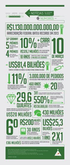 Janeiro/04 - Semana 04 #news #noticias #numeros #numbers #infografico #infographic