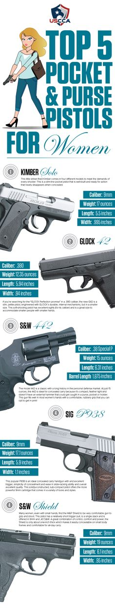 Check out the complete list of concealed carry handguns for women. Our list features the best lightweight, easy to shoot, yet extremely accurate handguns reviewed by Concealed Carry Magazine