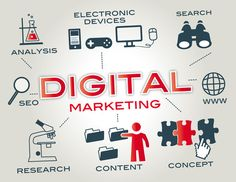 Superior Global Marketing - Marketing has altered at a fast pace. Few marketers even think that marketing has changed more in the previous years than in the earlier five decades. Most startups these days have accepted digital marketing. Digital Marketing Strategy, Best Digital Marketing Company, Best Seo Company, Marketing Tactics, Marketing Training, Seo Marketing, Content Marketing, Marketing Strategies, Marketing Companies