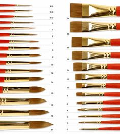paint brush size guide - Google Search