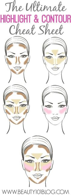 Highlight and Contour Cheat Sheet - Head over to Pampadour.com for more beauty guides! Pampadour.com is a community of beauty bloggers, professionals, brands and beauty enthusiasts! #makeup #howto #tutorial #beauty #guide #iron #cosmetics #beautiful #pretty #love #pampadour #highlight #contour #cheatsheet