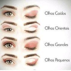 Dica Maneira correta de aplicar a sombra para cada tipo de olhos! #Maquiagem ...
