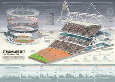 In Graphics Magazine Olympic Infographics