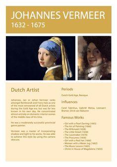 Artist Info Vermeer