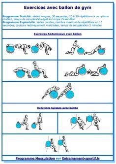 Favori Tableau des 9 exercices avec elastique de fitness | Keep fit  YF07