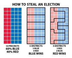 For those who aren't sure, this is gerrymandering.
