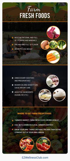 Farm Fresh Foods Infographic