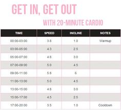 fitsugar treadmill workout. Totally doable and not overly complicated