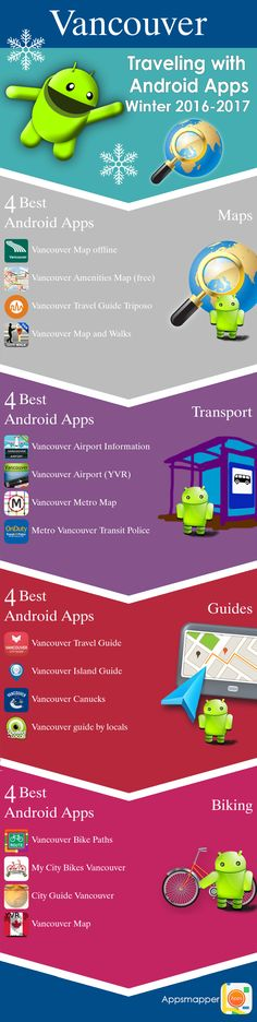 Vancouver Android apps: Travel Guides, Maps, Transportation, Biking, Museums, Parking, Sport and apps for Students.