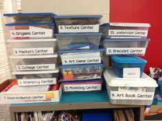 Mrs. Jahnig's Art Room: Art Centers for Elementary Art