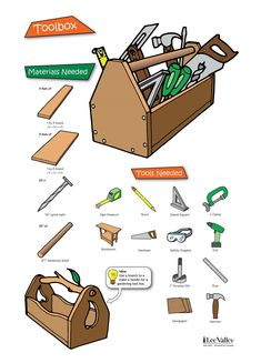 Kids Build a Tool Box - Lee Valley Tools Diy House Projects, Craft Projects, A Frame Chicken Coop, Ink Stain Removal, Couple Crafts, Lee Valley, Picture Boards, Building For Kids, Kids Wood