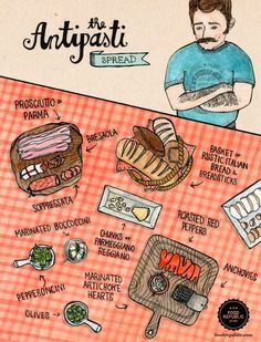 how to make an Italian Antipasti spread.
