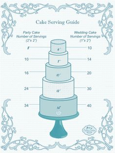 wedding cake portions guide wedding cake servings 1 quot x 2 quot cake decorating 23536