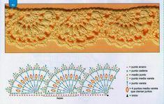 ver,puntillas,crochet | Puntillas creativas al crochet - con esquemas | Crochet y Dos agujas ...