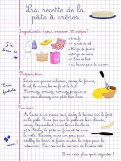 La recette de la pâte à crêpes.