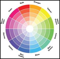28 Best Graphic Design Color Wheel Images On Pinterest Color