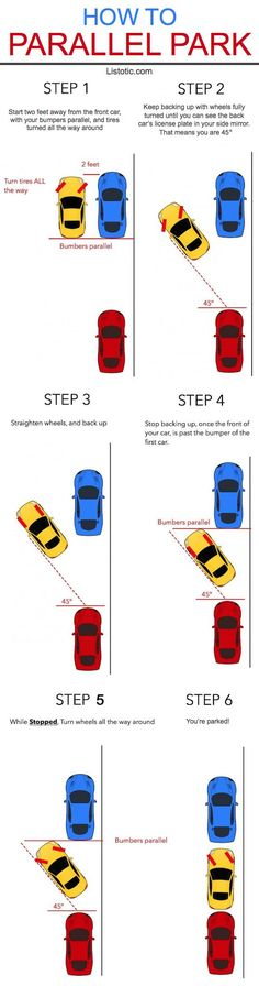 Parallel parking step-by-step guide. This helps a ton!! -- 10 Helpful Tips That Will Make You A Better Driver (scheduled via http://www.tailwindapp.com?utm_source=pinterest&utm_medium=twpin&utm_content=post84950623&utm_campaign=scheduler_attribution)