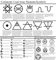 Alchemy Tutorial: Array Elements/Symbols by themrparticleman.deviantart.com on @DeviantArt