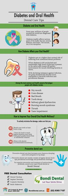 Diabetes and Oral Health – Dental Care Tips