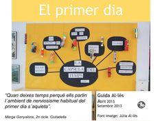 Primera setmana i clima d'aula by Guida Allès Pons via slideshare