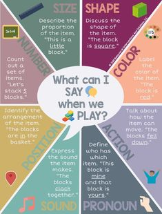 There are many things that you can talk about when playing with your toddler. Check out this handy graphic for more information.