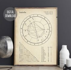 This is a made to order digital design for print of your astrological birth chart. It turns your natal chart into a piece of art that you can frame and hang on the wall. It makes a great gift for yourself or anyone who is special in your life (birthday, newborn baby, wedding, anniversary...) * Dimensions: A2, A3, A4, Letter, Legal / Please specify it when making the purchase. For a professional look, print on thick matte paper. Once we have received your order, you will get your chart(s) emailed Planet Signs, Astrology Chart, Chart Design, Birth Chart, Online Printing Services, Wall Art Prints, Digital Prints, Lettering, Etsy