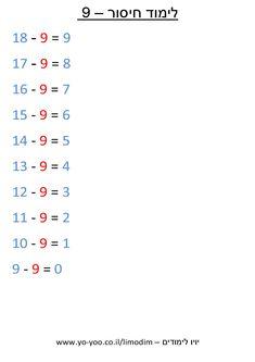 דף צביעה לפי מספרים Word Search, Math Equations, Words, Horse