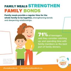 Benefits of Family Meal