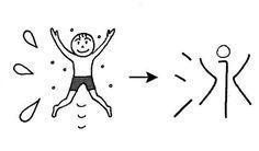 Học chữ Kanji bằng hình ảnh 泳, 疲, 暖