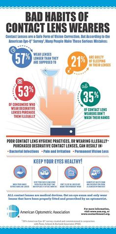 Some interesting things about contact lenses you may not know!