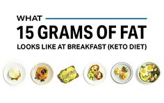 This is what 15 grams of fat looks like at keto diet breakfast. Healthy Fats, Healthy Life, Healthy Recipes, Diet Recipes, Pumpkin Risotto, Low Carb Veggies, Lose Weight, Weight Loss, Water Weight