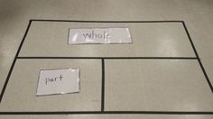 This is my floor visual of the tape diagram. It will help my students to act out part to whole problem solving situations. A resource for teaching the tape diagram can be found at http://fuelgreatminds.com/model-drawing-help/