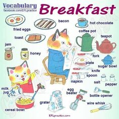 #English vocabulary - Breakfast