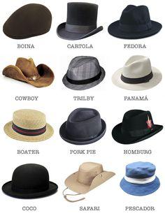 Guia ilustrado com os principais modelos de chapéus masculinos.