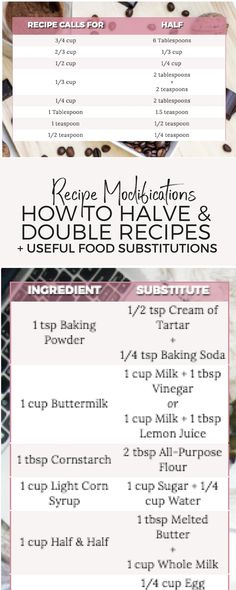 How To Double and Halve Recipes plus useful food s…Edit description