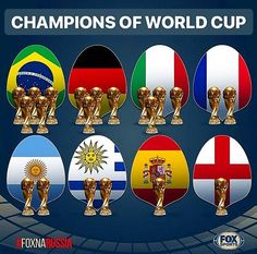 Soccer Tips. One of the greatest sporting events on this planet is soccer, generally known as football in numerous countries around the world. Soccer Memes, Soccer Tips, Football Memes, Soccer World, World Football, World Of Sports, Fifa Football, Sport Football, World Cup Winners