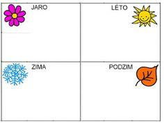 Mesice v roce Aurora, Kindergarten, Language, Blog, Advent, Autism, Northern Lights, Kindergartens, Languages